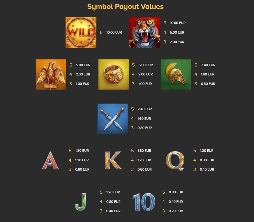 Rome the Golden Age Symbols Payout