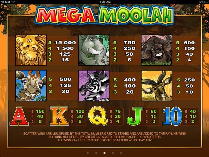 mega moolah featured symbols